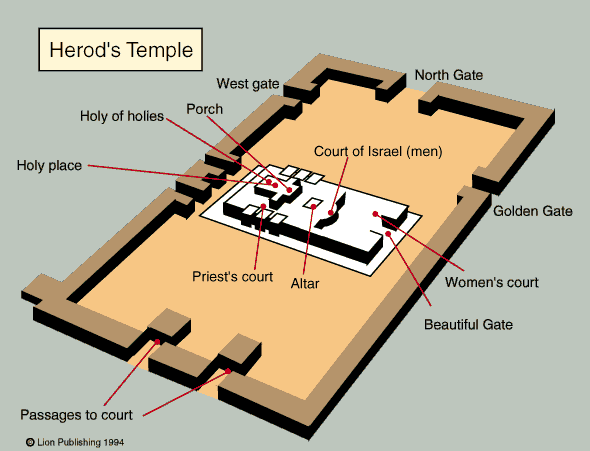 Herod's Temple A