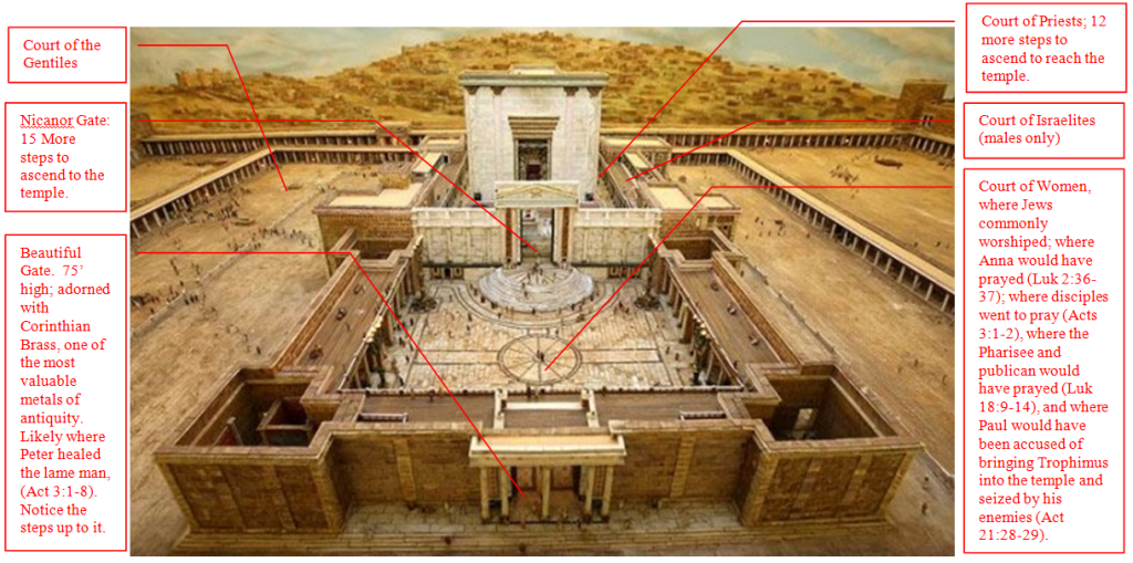 Herod's_Temple_2